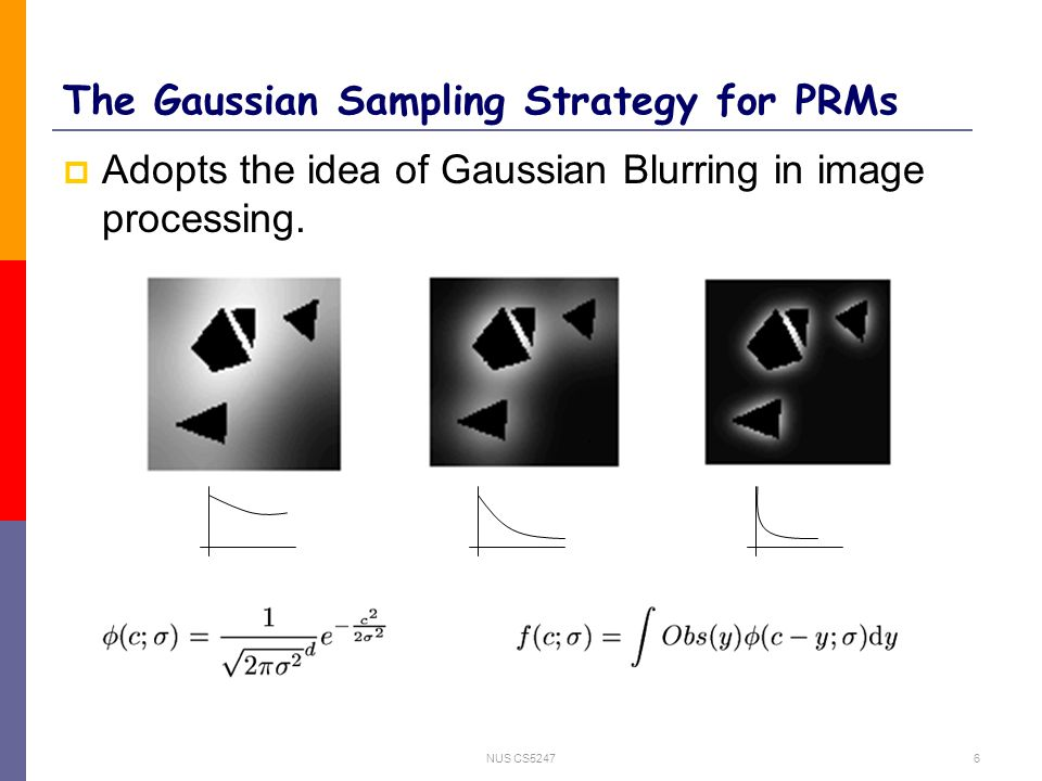 NUS CS52476 The Gaussian Sampling Strategy for PRMs  Adopts the idea of Gaussian Blurring in image processing.