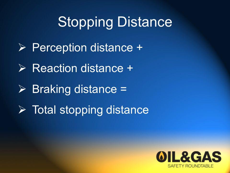  Perception distance +  Reaction distance +  Braking distance =  Total stopping distance Stopping Distance