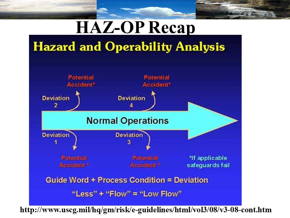http://www.uscg.mil/hq/gm/risk/e-guidelines/html/vol3/08/v3-08-cont.htm HAZ-OP Recap