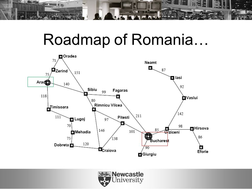 Roadmap of Romania…