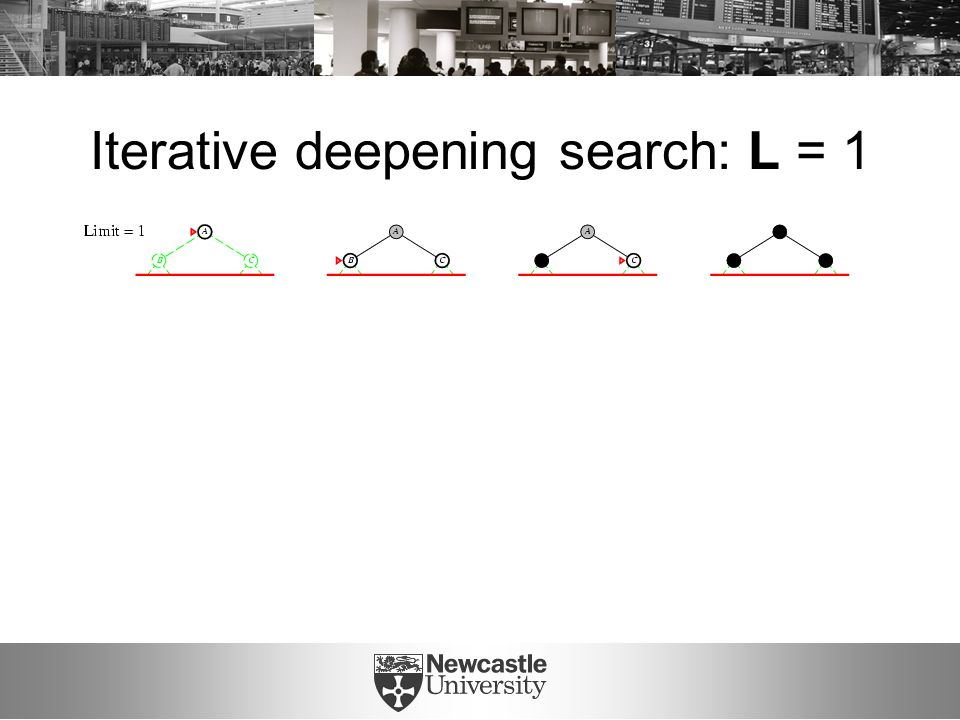 Iterative deepening search: L = 1