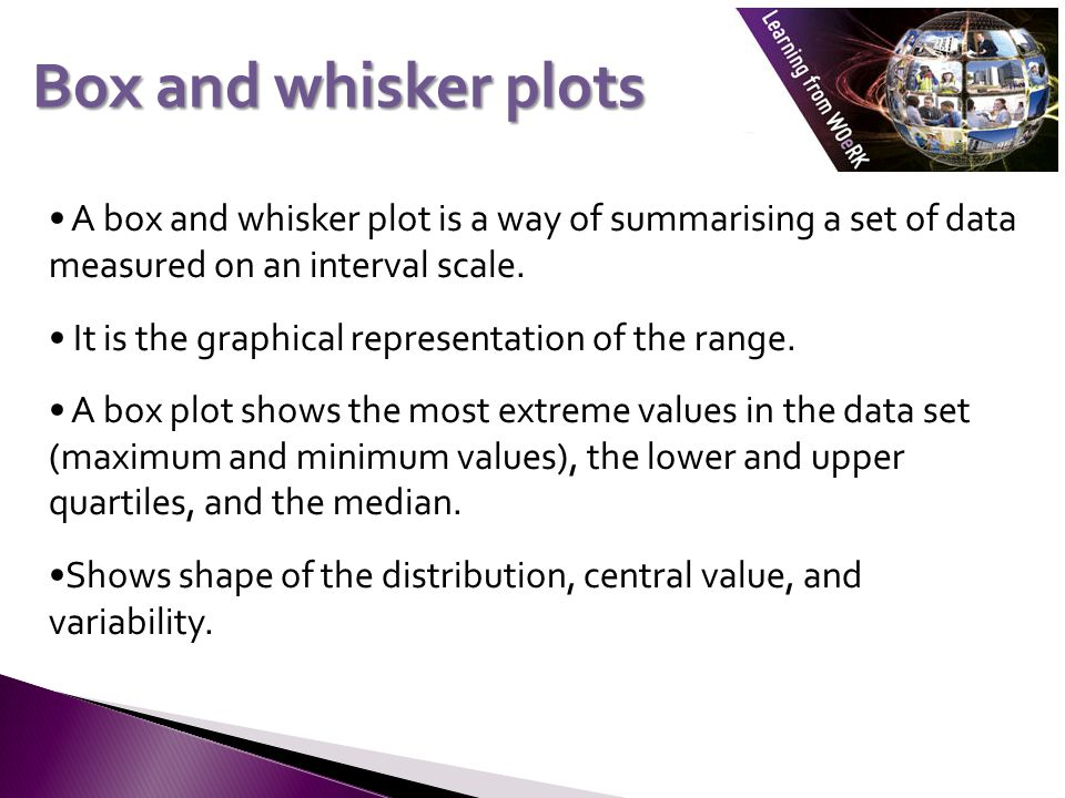 A box and whisker plot is a way of summarising a set of data measured on an interval scale.
