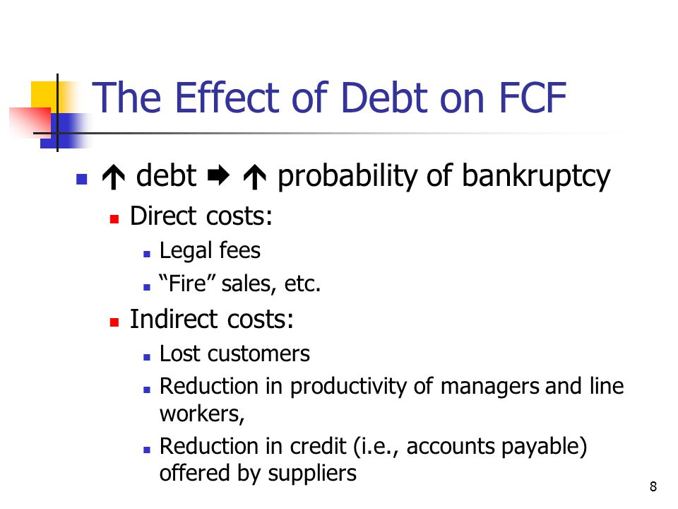 "8 The Effect of Debt on FCF  debt   probability of bankruptcy Direct costs: Legal fees ""Fire"" sales, etc. Indirect costs: Lost customers Reduction"