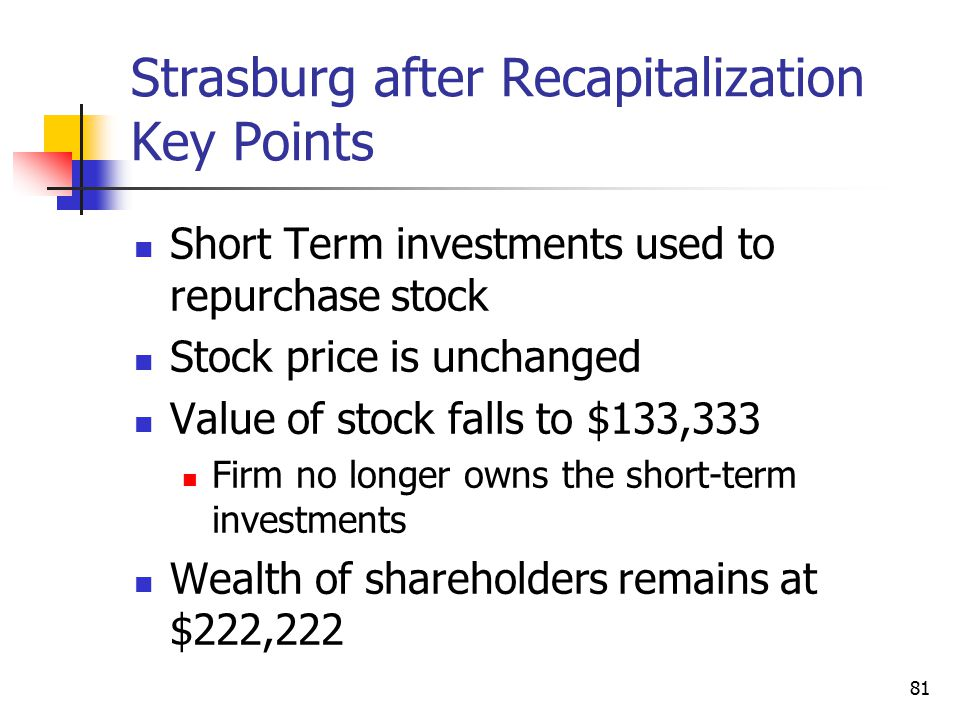 81 Strasburg after Recapitalization Key Points Short Term investments used to repurchase stock Stock price is unchanged Value of stock falls to $133,3