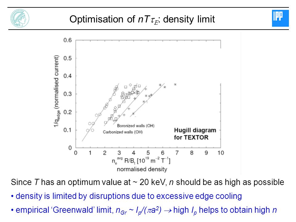 Since T has an optimum value at ~ 20 keV, n should be as high as possible density is limited by disruptions due to excessive edge cooling empirical 'Greenwald' limit, n Gr ~ I p /(  a 2 )  high I p helps to obtain high n q edge = 2 1/q edge (normalised current) Optimisation of nT   : density limit