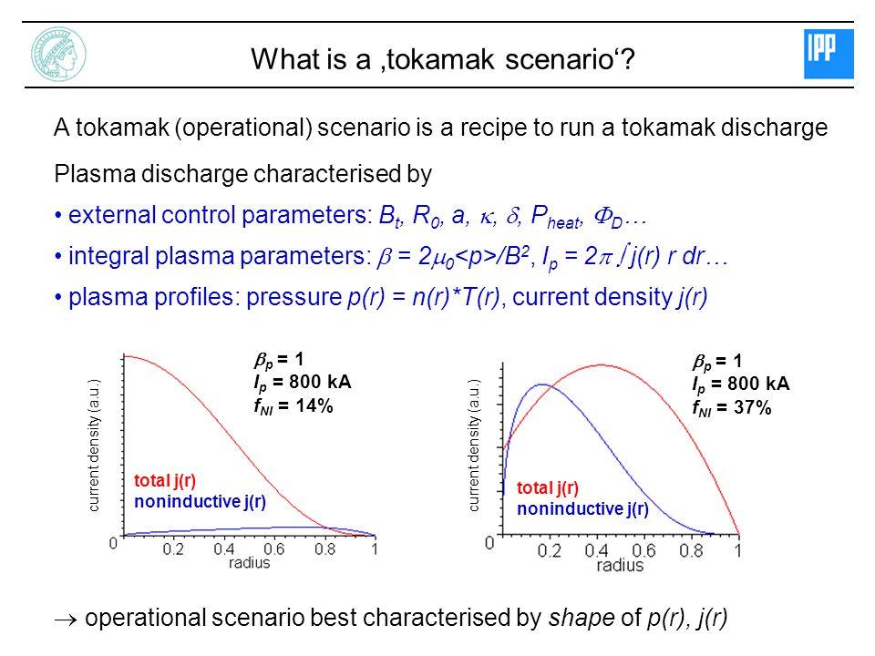 What is a 'tokamak scenario'.