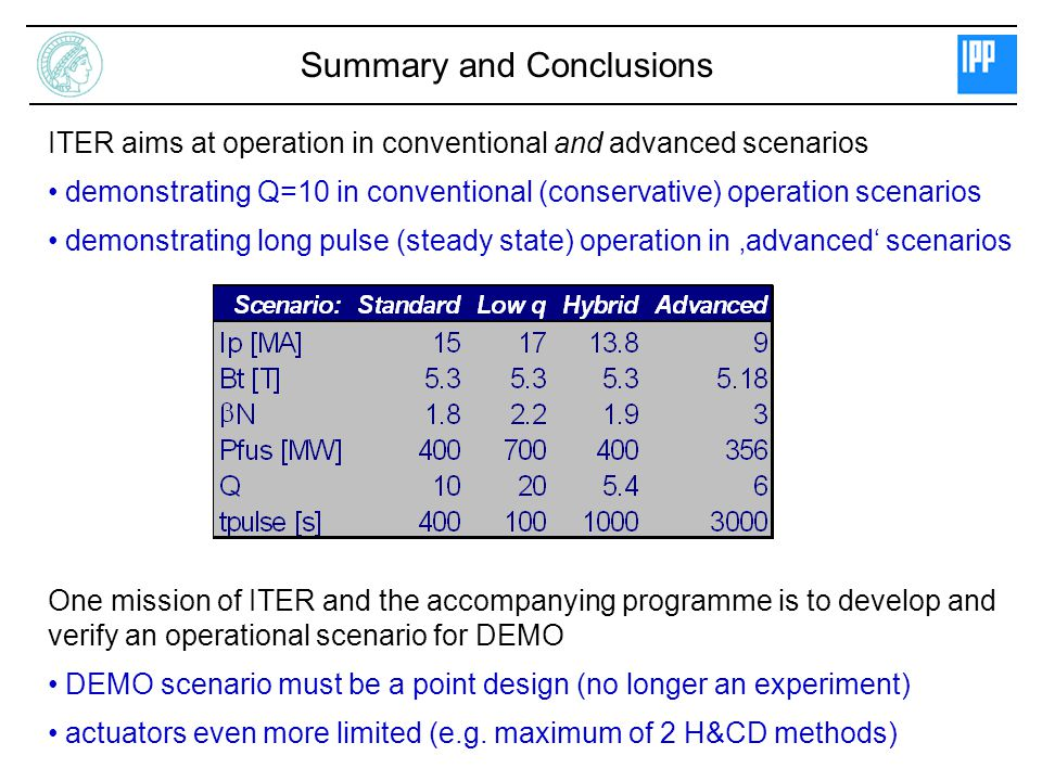 Summary and Conclusions ITER aims at operation in conventional and advanced scenarios demonstrating Q=10 in conventional (conservative) operation scenarios demonstrating long pulse (steady state) operation in 'advanced' scenarios One mission of ITER and the accompanying programme is to develop and verify an operational scenario for DEMO DEMO scenario must be a point design (no longer an experiment) actuators even more limited (e.g.
