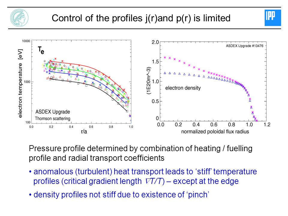 Control of the profiles j(r)and p(r) is limited Pressure profile determined by combination of heating / fuelling profile and radial transport coefficients anomalous (turbulent) heat transport leads to 'stiff' temperature profiles (critical gradient length  T/T) – except at the edge density profiles not stiff due to existence of 'pinch'