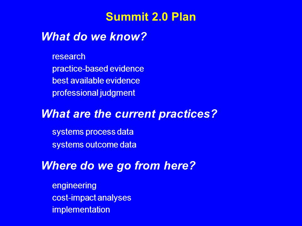 Summit 2.0 Plan What do we know.