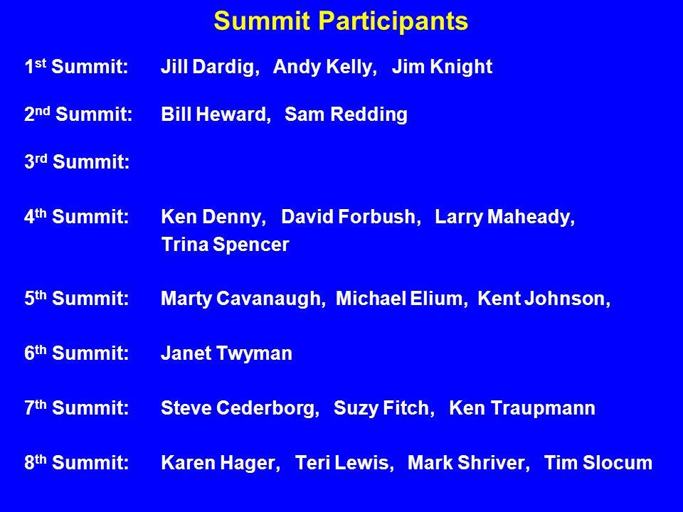 Summit Participants 1 st Summit:Jill Dardig, Andy Kelly, Jim Knight 2 nd Summit:Bill Heward, Sam Redding 3 rd Summit: 4 th Summit:Ken Denny, David Forbush, Larry Maheady, Trina Spencer 5 th Summit: Marty Cavanaugh, Michael Elium, Kent Johnson, 6 th Summit:Janet Twyman 7 th Summit:Steve Cederborg, Suzy Fitch, Ken Traupmann 8 th Summit:Karen Hager, Teri Lewis, Mark Shriver, Tim Slocum