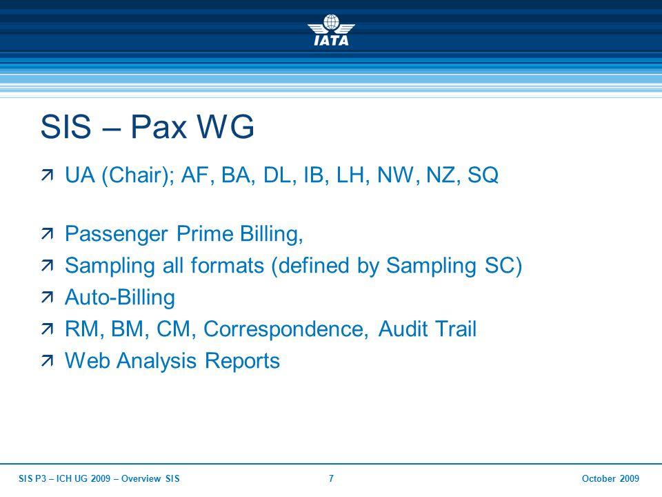 October 2009SIS P3 – ICH UG 2009 – Overview SIS8 SIS –Cargo WG  AC, BA, CO, LH, LAN, UA  Cargo Original Billing  RM, BM, CM, Correspondence, Audit Trail  Web Analysis Reports