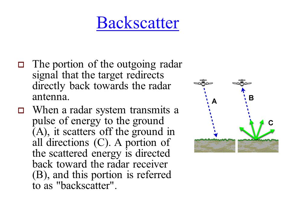 Backscatter  The portion of the outgoing radar signal that the target redirects directly back towards the radar antenna.