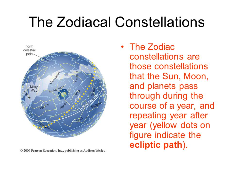 The Zodiacal Constellations The Zodiac constellations are those constellations that the Sun, Moon, and planets pass through during the course of a yea