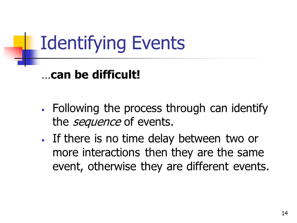 14 Identifying Events …can be difficult.