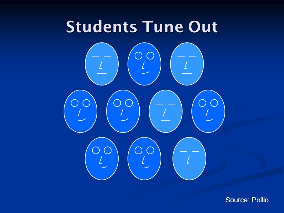 Students Tune Out Source: Pollio