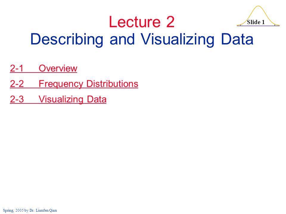 Slide 2 Spring, 2005 by Dr.