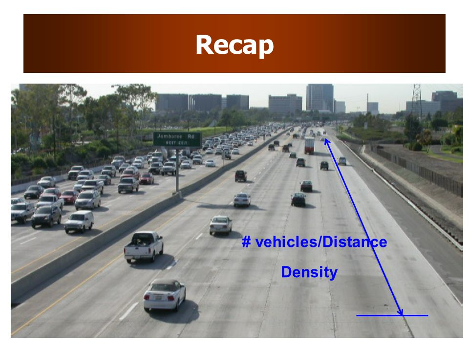 Recap Density # vehicles/Distance
