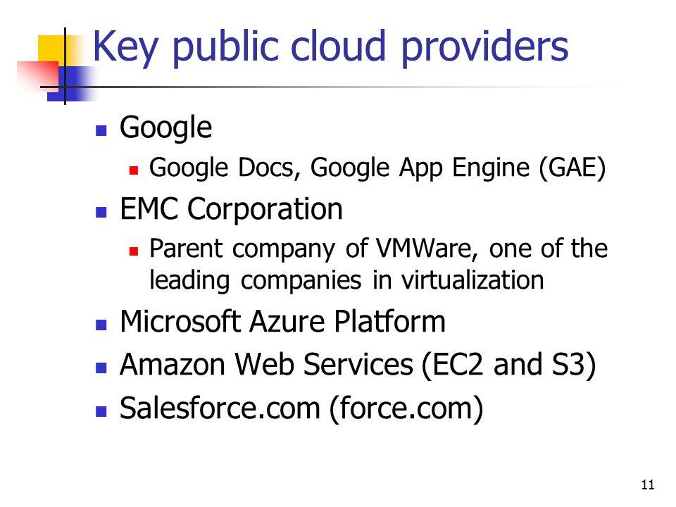 Key public cloud providers Google Google Docs, Google App Engine (GAE) EMC Corporation Parent company of VMWare, one of the leading companies in virtualization Microsoft Azure Platform Amazon Web Services (EC2 and S3) Salesforce.com (force.com) 11