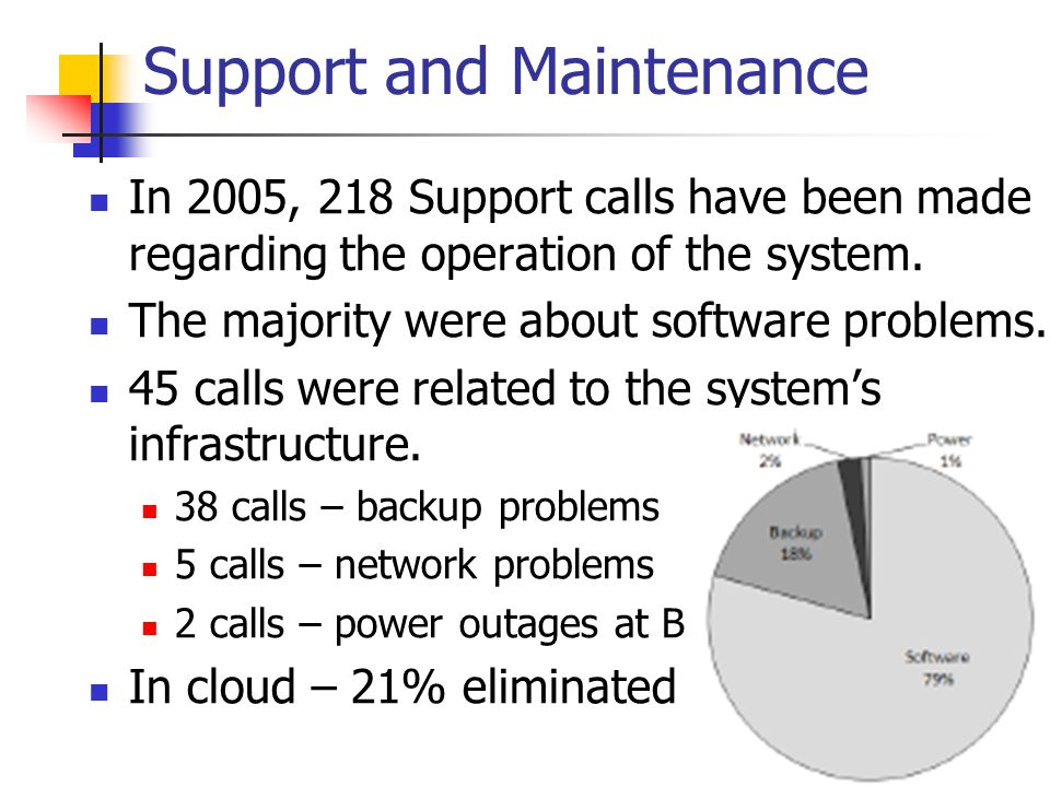 Support and Maintenance In 2005, 218 Support calls have been made regarding the operation of the system. The majority were about software problems. 45