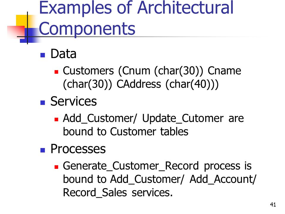 Examples of Architectural Components Data Customers (Cnum (char(30)) Cname (char(30)) CAddress (char(40))) Services Add_Customer/ Update_Cutomer are bound to Customer tables Processes Generate_Customer_Record process is bound to Add_Customer/ Add_Account/ Record_Sales services.