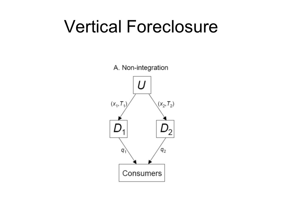 Vertical Foreclosure