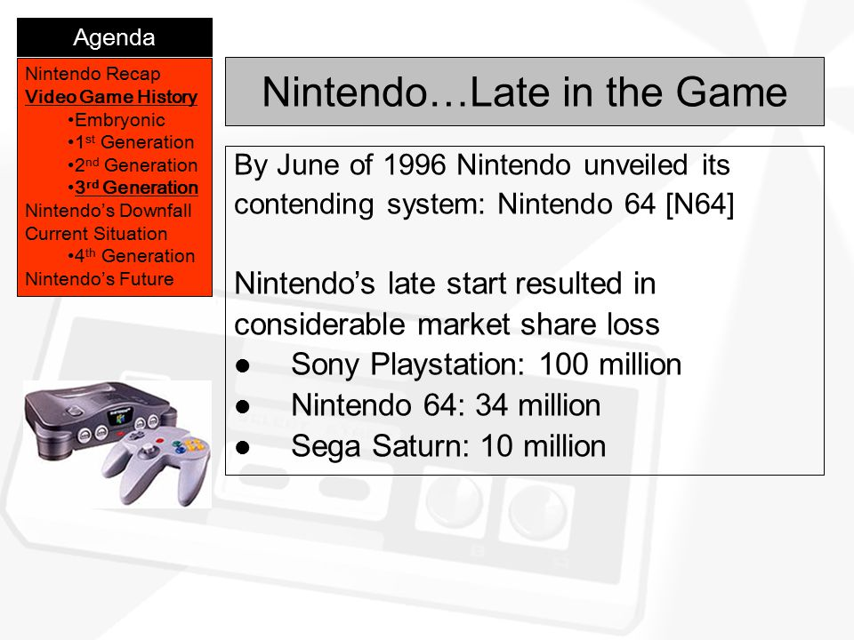 Nintendo…Late in the Game Nintendo Recap Video Game History Embryonic 1 st Generation 2 nd Generation 3 rd Generation Nintendo's Downfall Current Situ