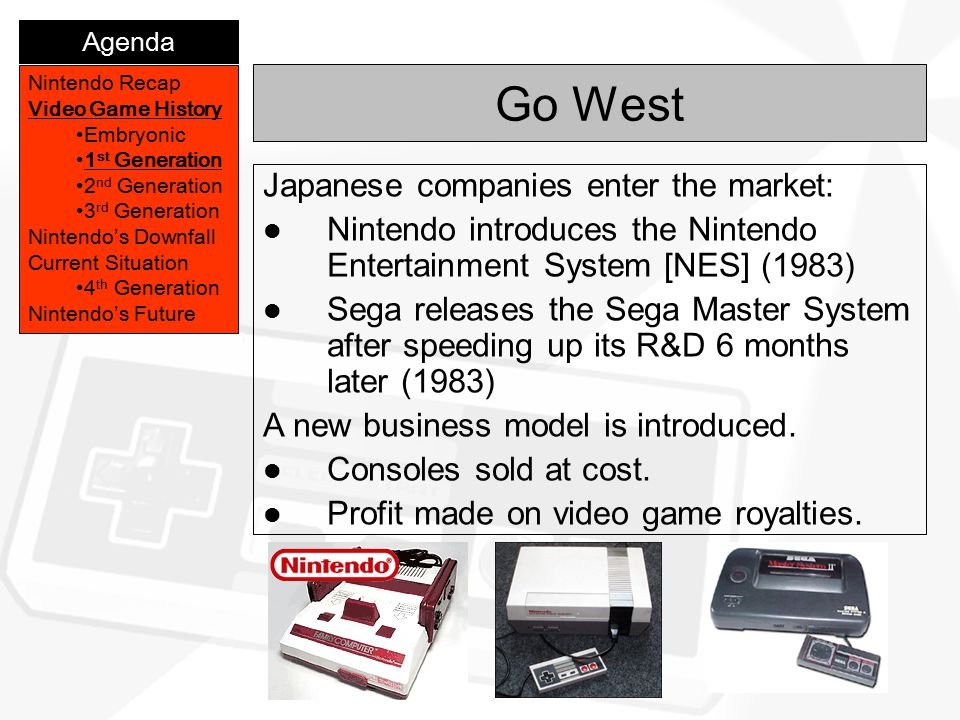 Go West Nintendo Recap Video Game History Embryonic 1 st Generation 2 nd Generation 3 rd Generation Nintendo's Downfall Current Situation 4 th Generat