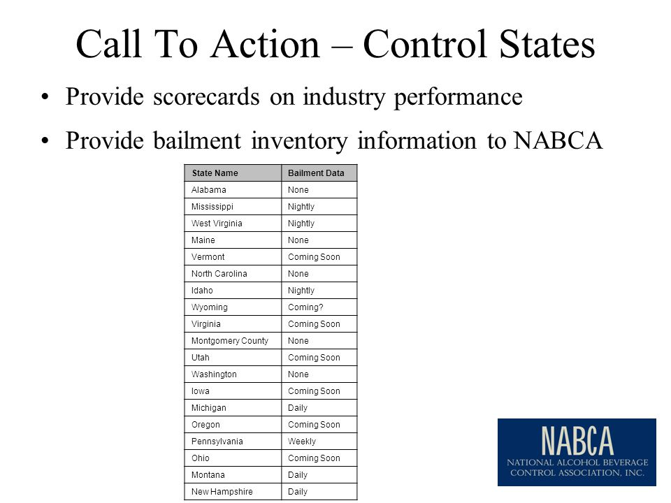 Call To Action – Control States Provide scorecards on industry performance Provide bailment inventory information to NABCA State NameBailment Data AlabamaNone MississippiNightly West VirginiaNightly MaineNone VermontComing Soon North CarolinaNone IdahoNightly WyomingComing.