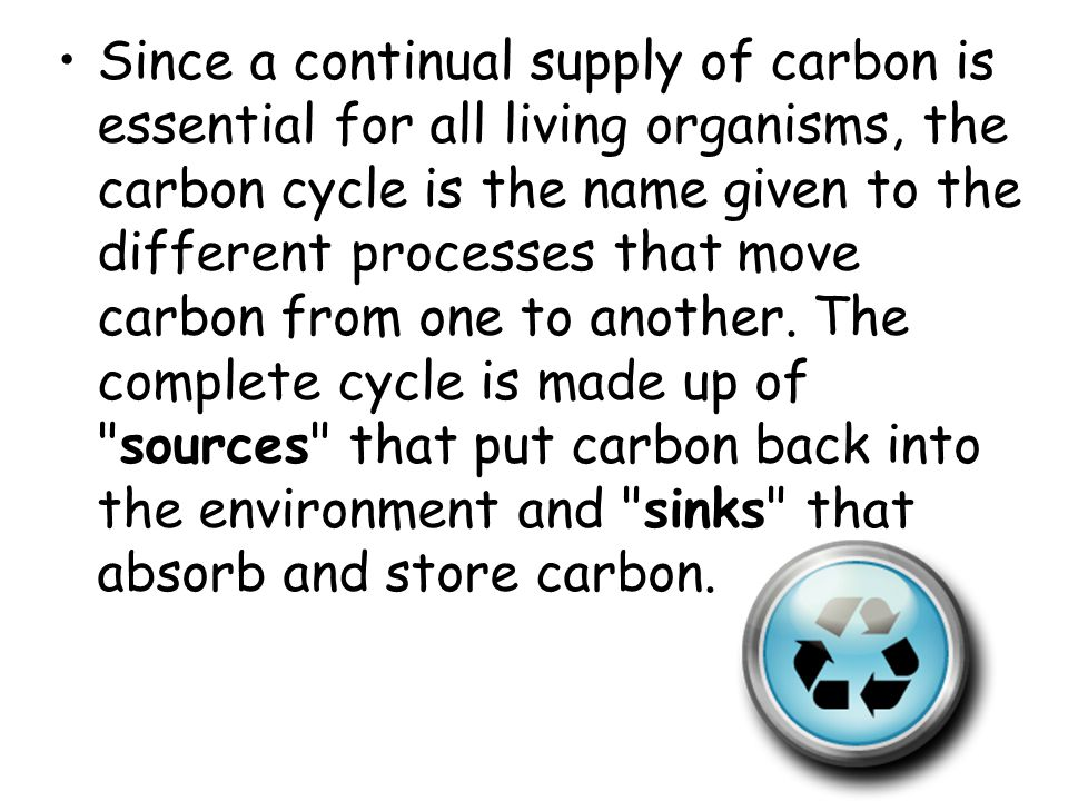 Ways Carbon is ADDED to our Atmosphere