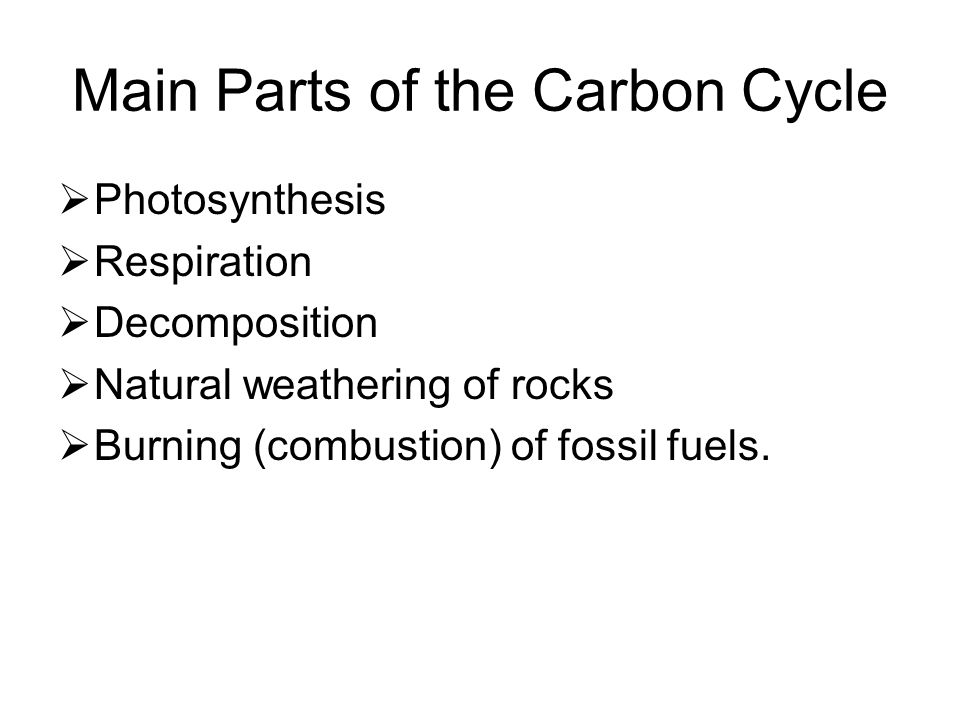 THE GREENHOUSE EFFECT CARBON DIOXIDE CONTRIBUTES