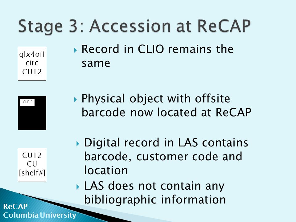  Record in CLIO remains the same ReCAP Columbia University glx4off circ CU12 CU [shelf#]  Physical object with offsite barcode now located at ReCAP  Digital record in LAS contains barcode, customer code and location  LAS does not contain any bibliographic information CU12