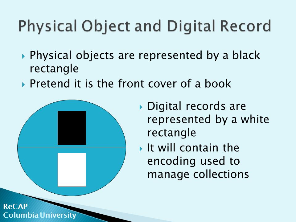  Physical objects are represented by a black rectangle  Pretend it is the front cover of a book ReCAP Columbia University  Digital records are represented by a white rectangle  It will contain the encoding used to manage collections