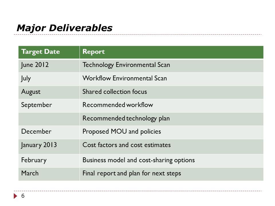 Preliminary Holdings Analysis (example) 7