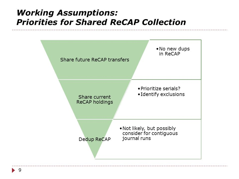 Next Steps 10  Define contents of shared collection, supported by collection analysis (by mid-July)  Define desired workflow (by mid-September)  Define desired technology environment (mid-September)  Define business model and cost-sharing (fall-winter)
