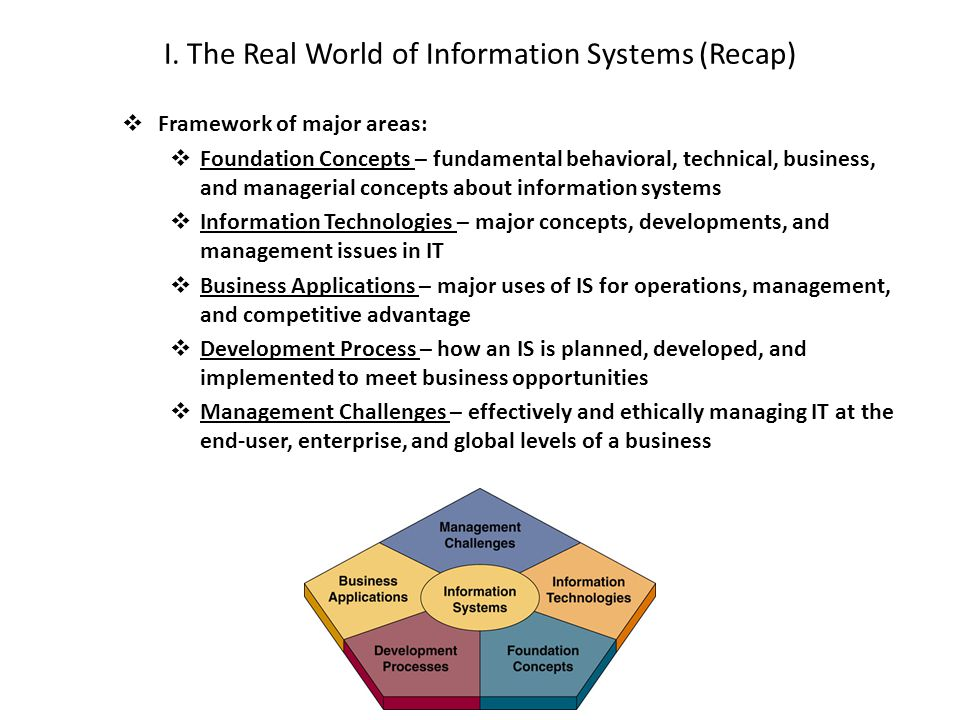 I. The Real World of Information Systems (Recap)  Framework of major areas:  Foundation Concepts – fundamental behavioral, technical, business, and