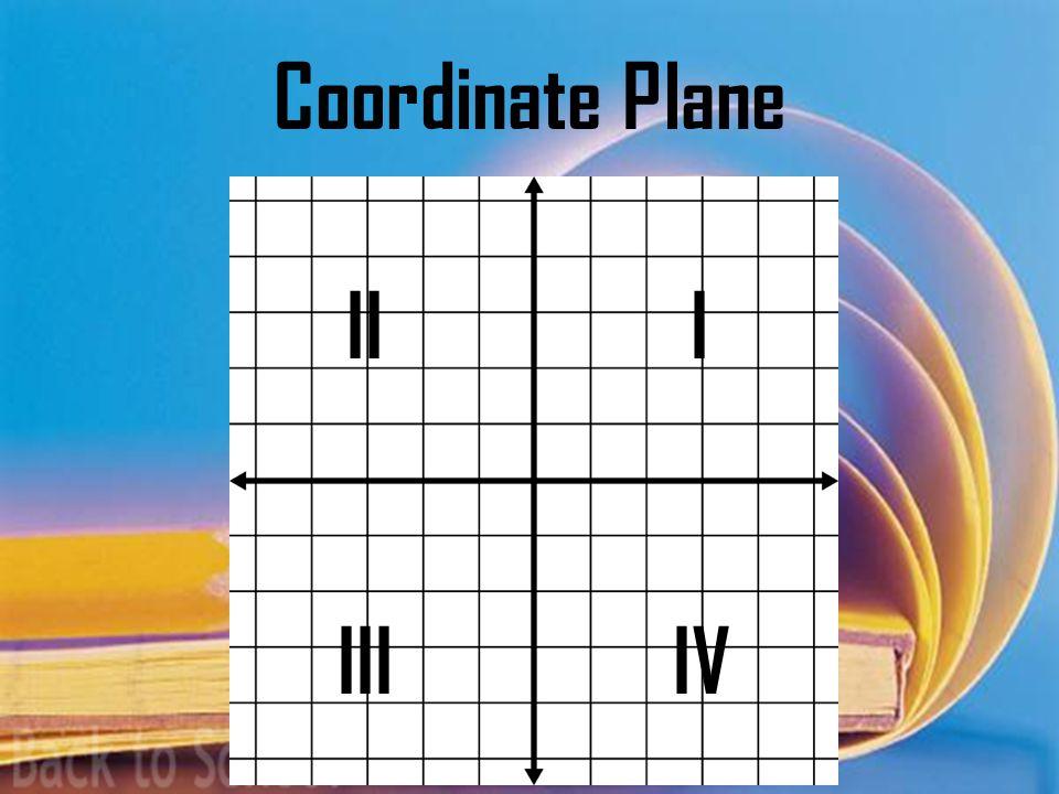 Recap Algebra I Seminar Coordinate Plane I III II IV