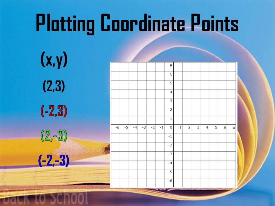 Recap Algebra I Seminar Slope Symbol: m Equation: