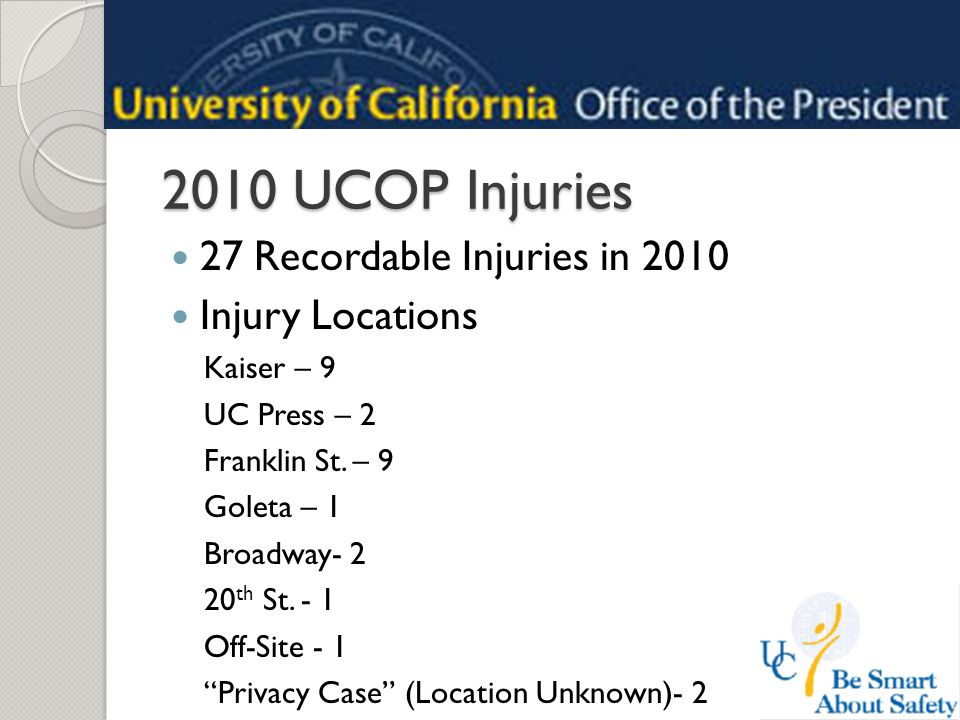 2010 UCOP Injuries 27 Recordable Injuries in 2010 Injury Locations Kaiser – 9 UC Press – 2 Franklin St.