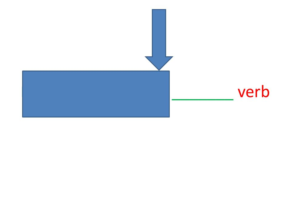 Neither_______ nor _______ verb