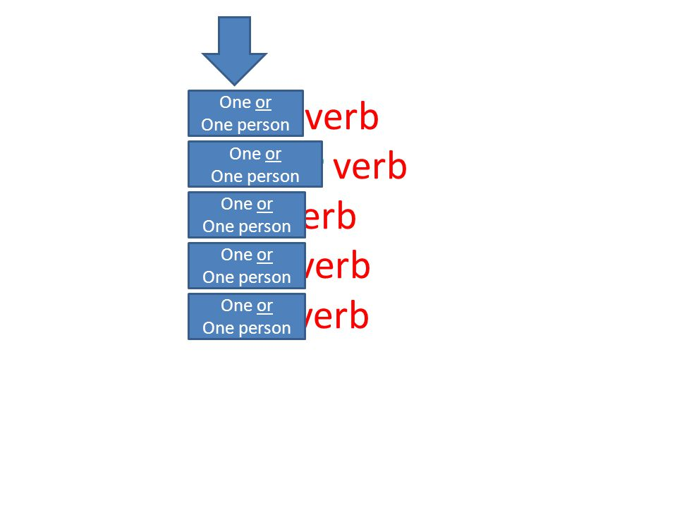 Either verb Neither verb Each verb Every verb None verb One or One person One or One person One or One person One or One person One or One person