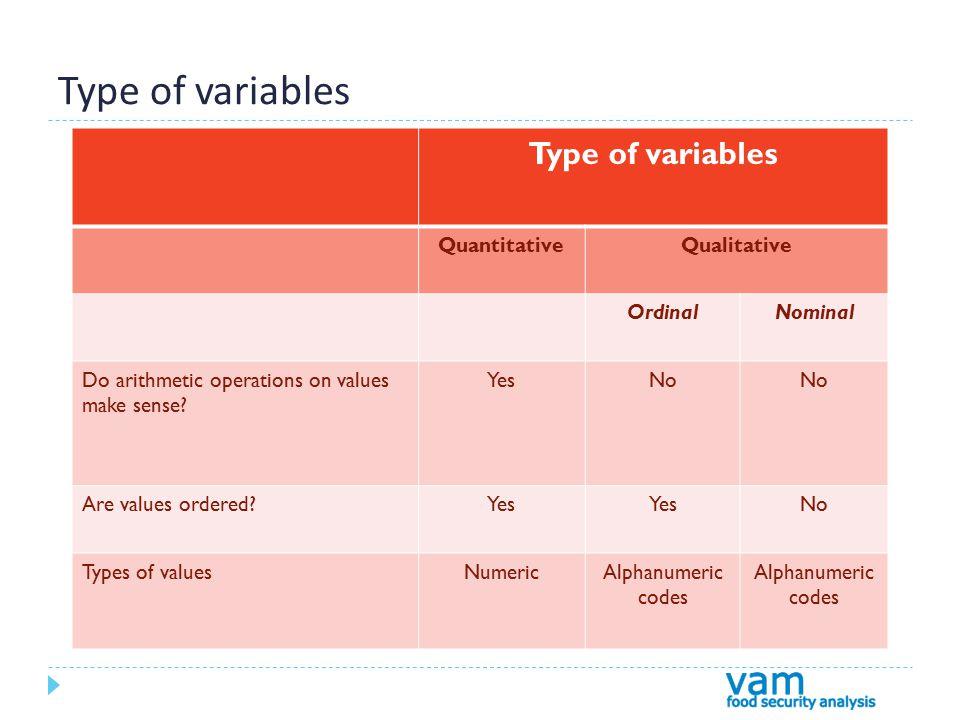 Type of variables QuantitativeQualitative OrdinalNominal Do arithmetic operations on values make sense.