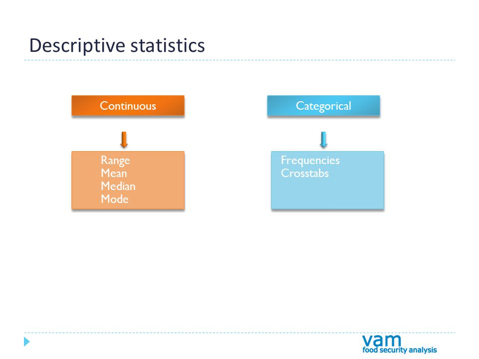 Descriptive statistics Continuous Categorical Range Mean Median Mode Range Mean Median Mode Frequencies Crosstabs Frequencies Crosstabs