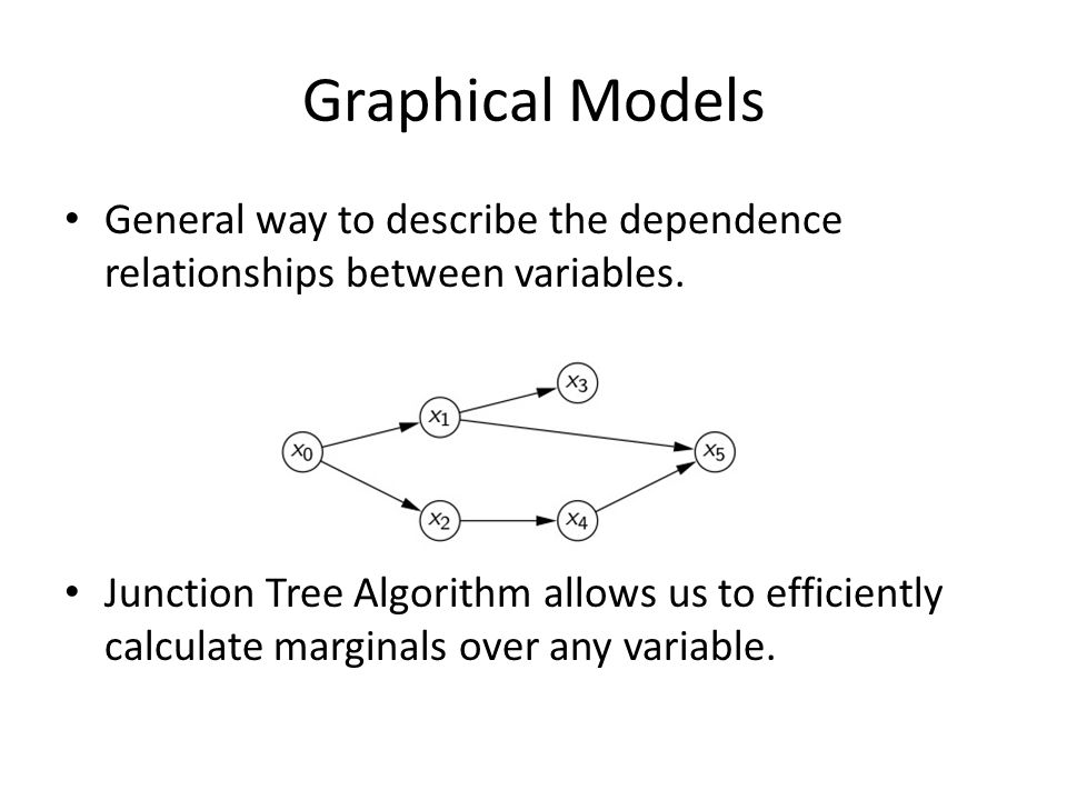 Graphical Models General way to describe the dependence relationships between variables. Junction Tree Algorithm allows us to efficiently calculate ma