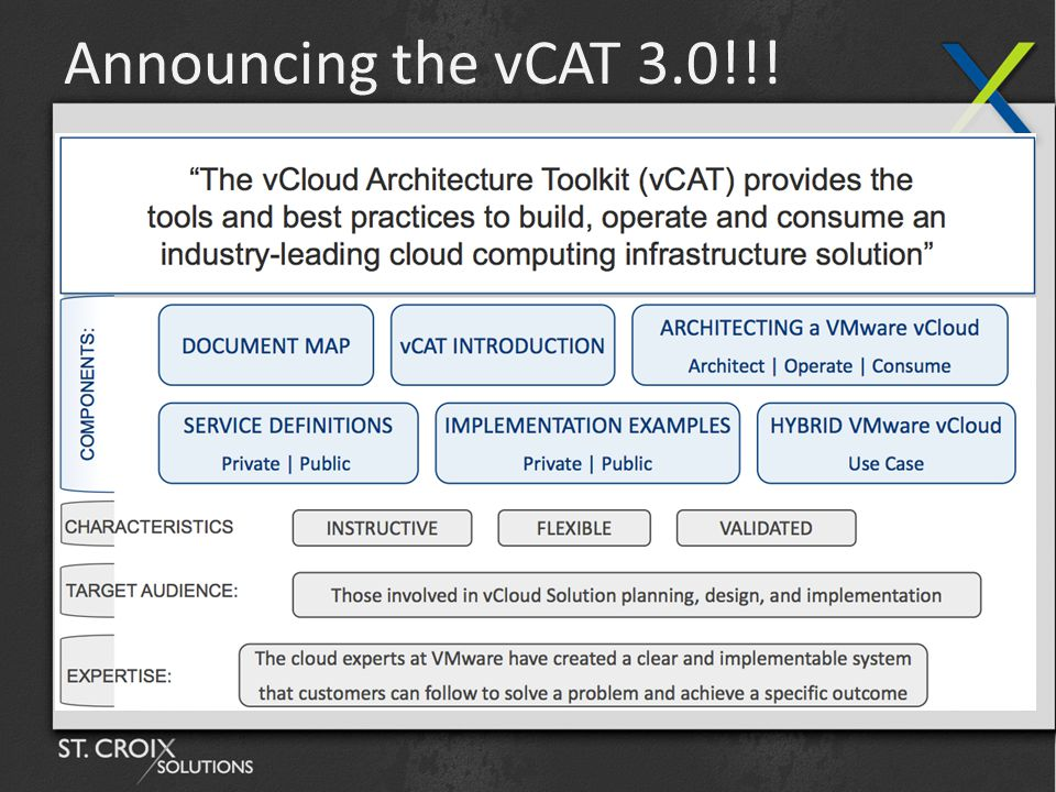 Announcing the vCAT 3.0!!!