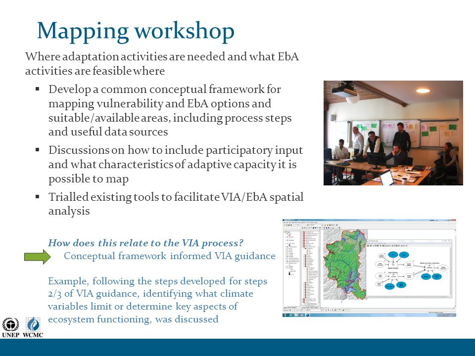 Mapping workshop Where adaptation activities are needed and what EbA activities are feasible where  Develop a common conceptual framework for mapping vulnerability and EbA options and suitable/available areas, including process steps and useful data sources  Discussions on how to include participatory input and what characteristics of adaptive capacity it is possible to map  Trialled existing tools to facilitate VIA/EbA spatial analysis How does this relate to the VIA process.