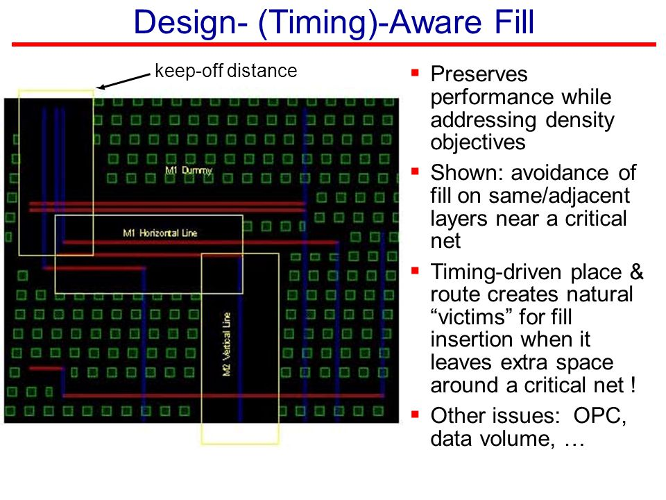 Design- (Timing)-Aware Fill keep-off distance  Preserves performance while addressing density objectives  Shown: avoidance of fill on same/adjacent