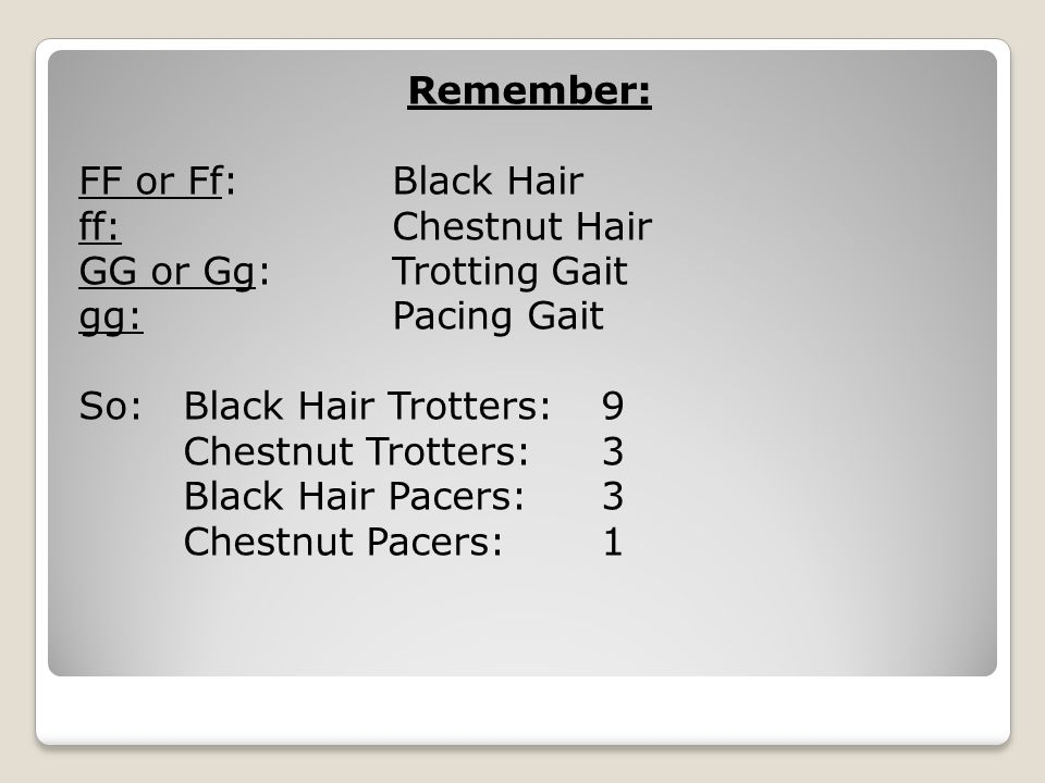 Remember: FF or Ff: Black Hair ff:Chestnut Hair GG or Gg: Trotting Gait gg:Pacing Gait So:Black Hair Trotters:9 Chestnut Trotters:3 Black Hair Pacers:3 Chestnut Pacers:1