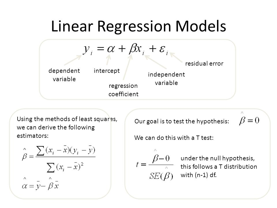 Linear Regression Models residual error regression coefficient dependent variable intercept independent variable Using the methods of least squares, we can derive the following estimators: Our goal is to test the hypothesis: We can do this with a T test: under the null hypothesis, this follows a T distribution with (n-1) df.