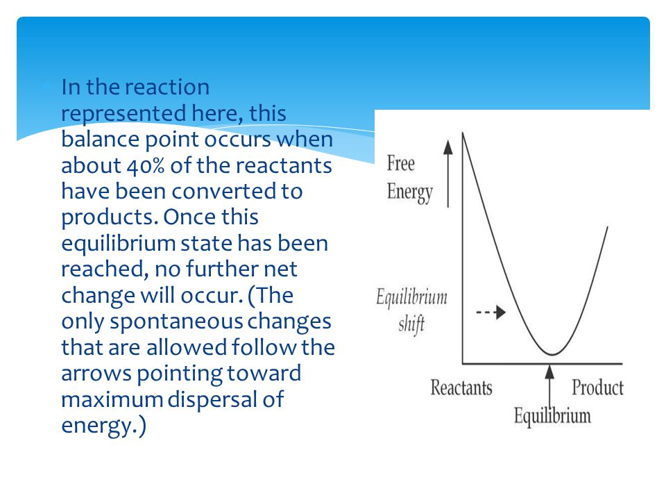  In the reaction represented here, this balance point occurs when about 40% of the reactants have been converted to products.