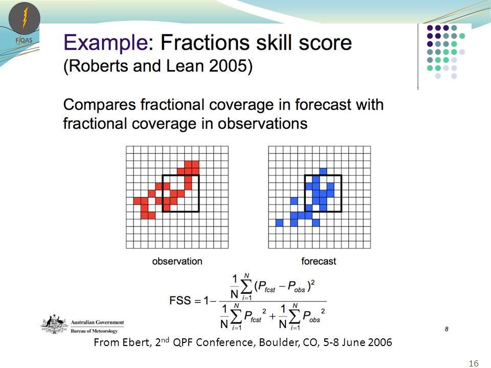 From Ebert, 2 nd QPF Conference, Boulder, CO, 5-8 June 2006 16